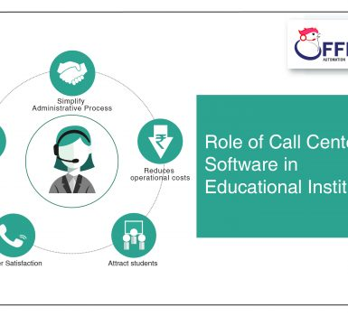 Role of Call Center Software