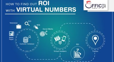 How to find out ROI with Virtual numbers