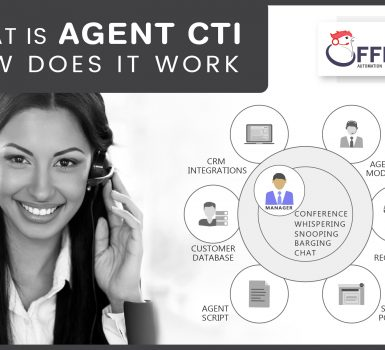 What is Agent CTI