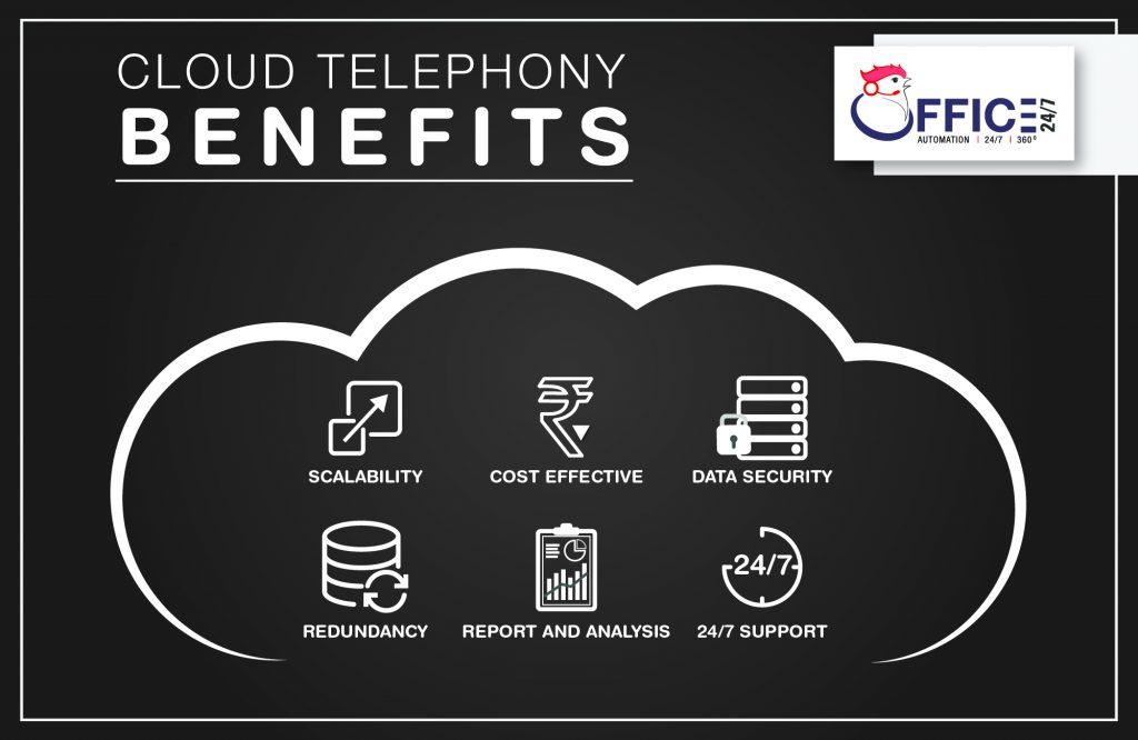 cloud telephony benefits