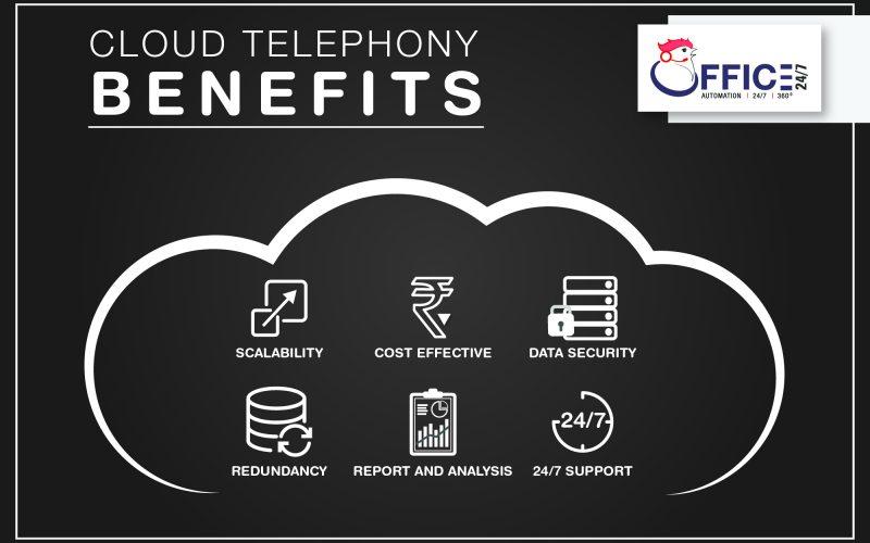 cloud telephony benefits