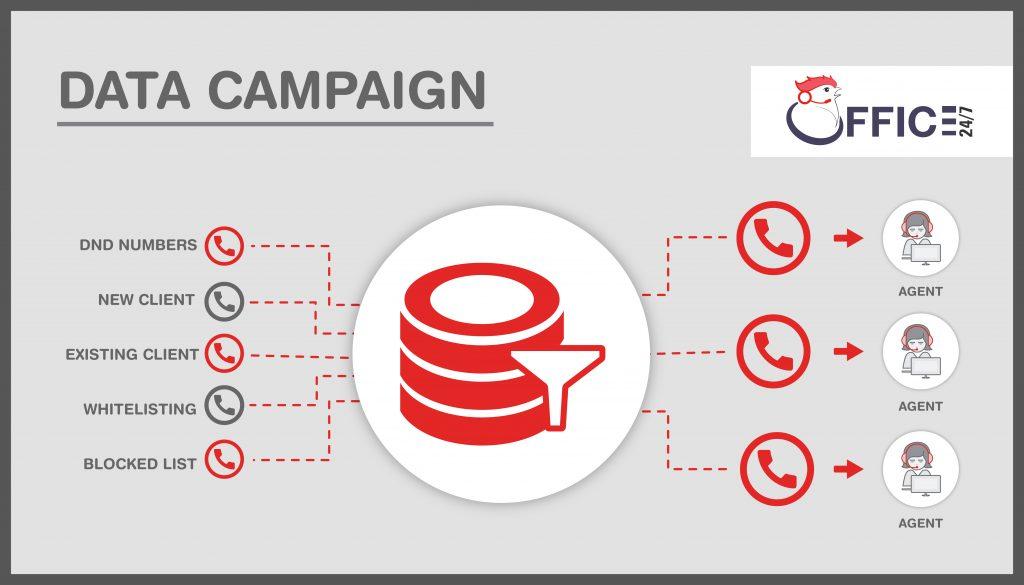 data campaign