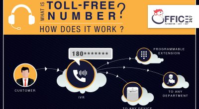 what is toll free- number