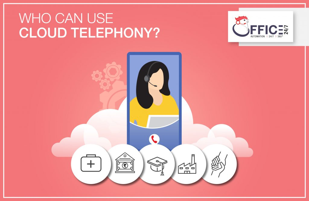 cloud telephony solutions