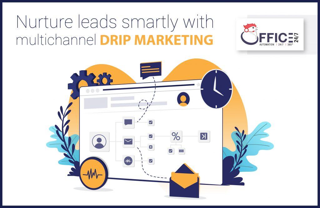 drip marketing tool