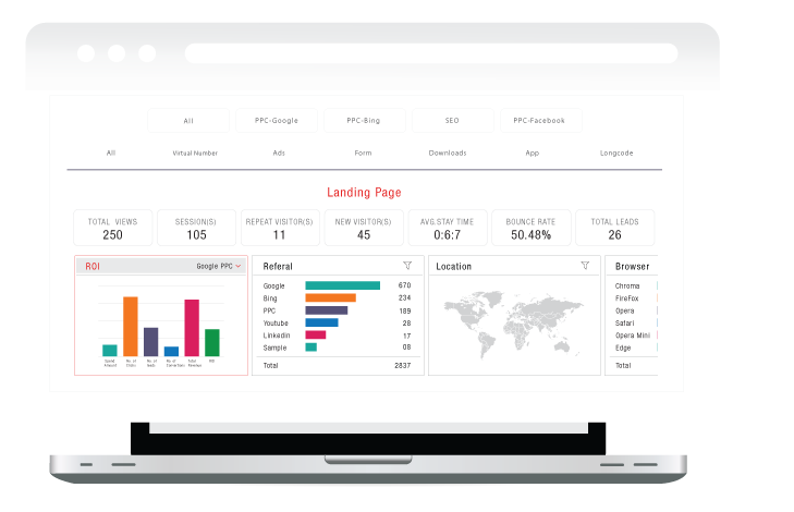 dashboard and data views