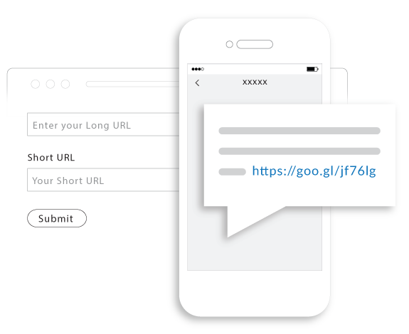 sms with shorturl service